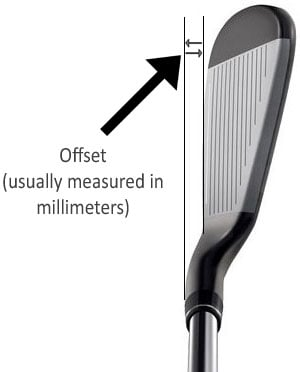 Golf Iron Offset